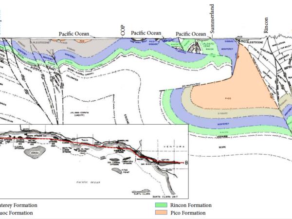 hydrocarbon reservoir Santa Barbara