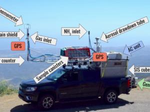 A Look Inside SIS – BRI's Standard Instrumentation Suite